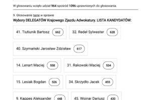 wyniki-wyborow-6