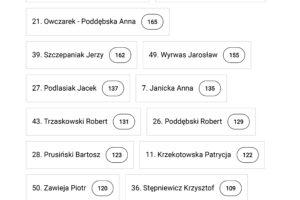 wyniki-wyborow-8